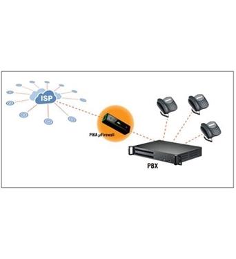 Picture of PIKA-uFIREWALL PIK-99-00990 micro Firewall